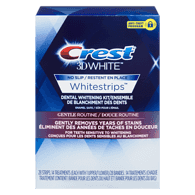 3D White White Strips, Gentle Routine